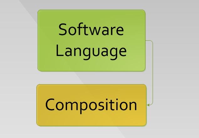 Inside Software LanguageComposition
