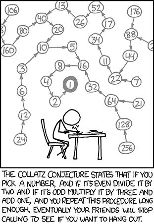 Collatz Problem a.k.a. 3n+1Problem